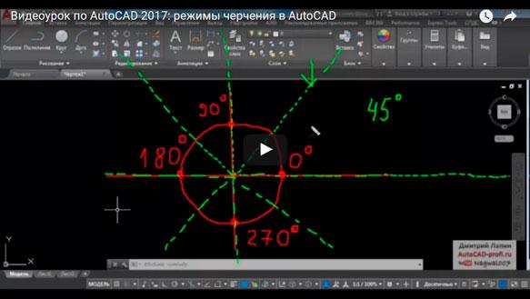 Команды редактирования в AutoCAD 2017 (видеоурок)